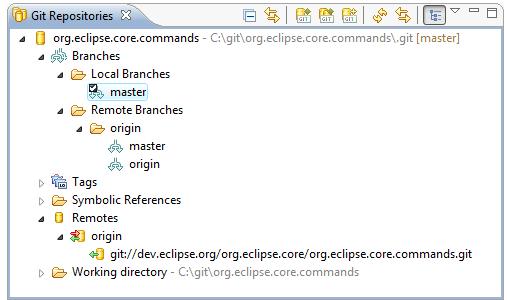 开源分布式版本控制工具 - Git 之旅